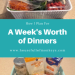 How to Plan for a Week's Worth of Dinners